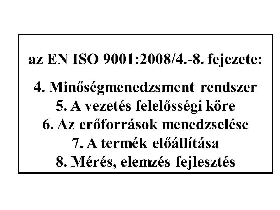 A szabványok 8 alapelve: 1. Vevőorientált szervezet 2. A cégmenedzsment kiemelt szerepe 3. A dolgozók széleskörűbb bevonása 4. Folyamatszemléletű megk