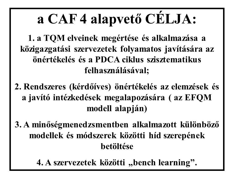 CAF (egységes értékelési keretrendszer) Az EU országok közigazgatási intézményeire kialakított értékelési rendszer. A CAF modell egy olyan eszköz, ame