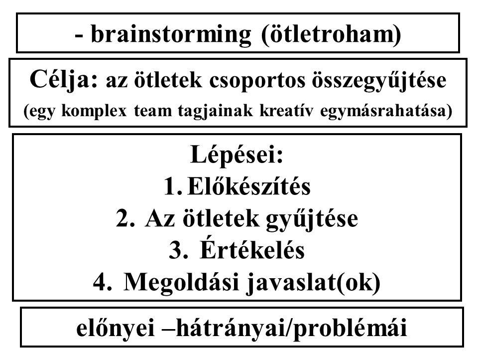 A legfontosabb problémamegoldó módszerek: - brainstorming (ötletroham) - Pareto ( ABC ) elemzés - folyamatábra - ok-okozati (halszálka) diagram - szab