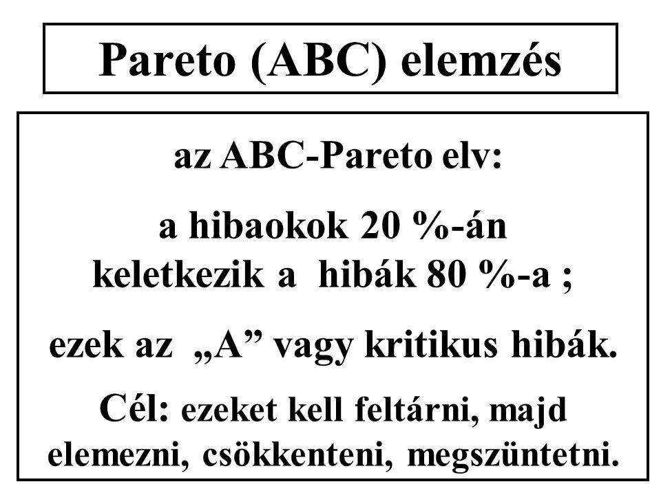 1. alap- anyag 2. öntet- készítés 3. össze- keverés 4. hűtés, tálalás5. tárolás F R A N C I A SA LÁ TA 1.2 tojás 2 3 3 3 2 1 2 2 2 5 1 4 1 0 5 0 1 1.1