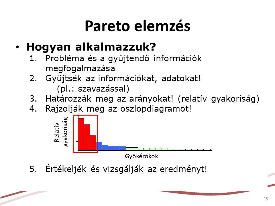 Hogyan alkalmazzuk? 1.Probléma és a gyűjtendő információk megfogalmazása 2.Gyűjtsék az információkat, adatokat! (pl.: szavazással) 3.Határozzák meg az