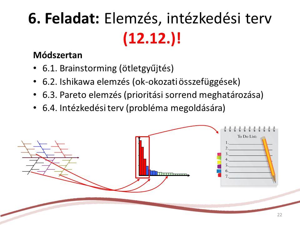 Módszertan 6.1. Brainstorming (ötletgyűjtés) 6.2. Ishikawa elemzés (ok-okozati összefüggések) 6.3. Pareto elemzés (prioritási sorrend meghatározása) 6
