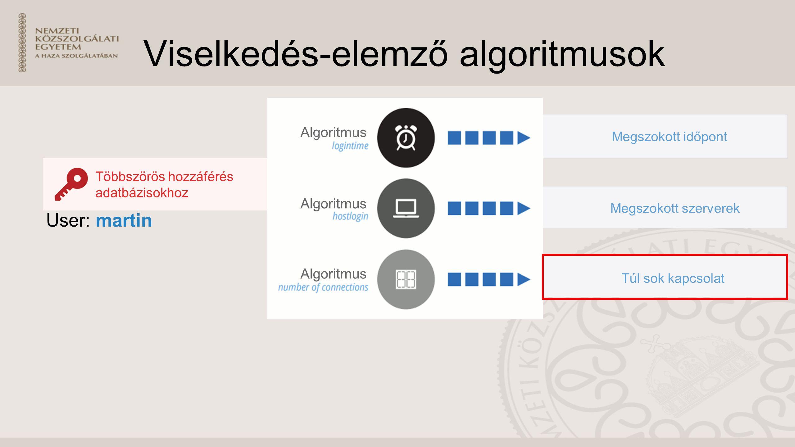 Viselkedés-elemző algoritmusok User: martin Megszokott időpont Megszokott szerverek Túl sok kapcsolat Algoritmus Többszörös hozzáférés adatbázisokhoz