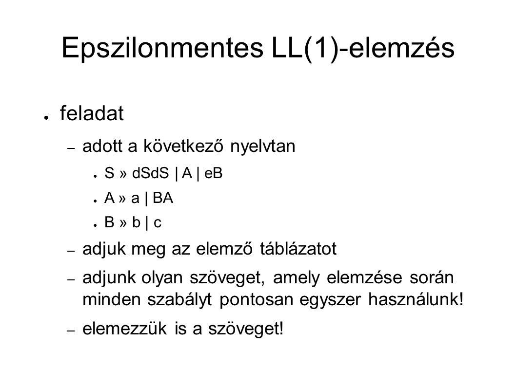 Epszilonmentes LL(1)-elemzés ● feladat – adott a következő nyelvtan ● S » dSdS | A | eB ● A » a | BA ● B » b | c – adjuk meg az elemző táblázatot – adjunk olyan szöveget, amely elemzése során minden szabályt pontosan egyszer használunk.
