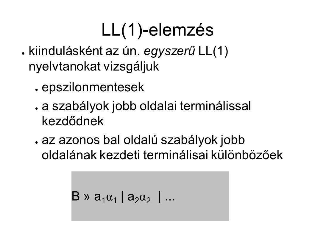 Epszilonmentes LL(1)-elemzés ● feladat: határozzuk meg minden nyelvtani jel FOLLOW-ját az alábbi nyelvtanban – S » ABCBA – A » aB | a – B » bA | b – C » cAcB ● kérdés: előfordulhat-e, hogy FOLLOW 1 (A) = FIRST 1 (A) – amennyiben igen, adj példát is rá!