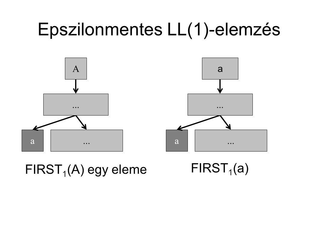 LL(k) ● feladat: adjunk olyan nyelvtant, ami nem LL(1)-es típusú, de pár elem előreolvasásával meg lehet mondani, melyik szabályt kell választani.