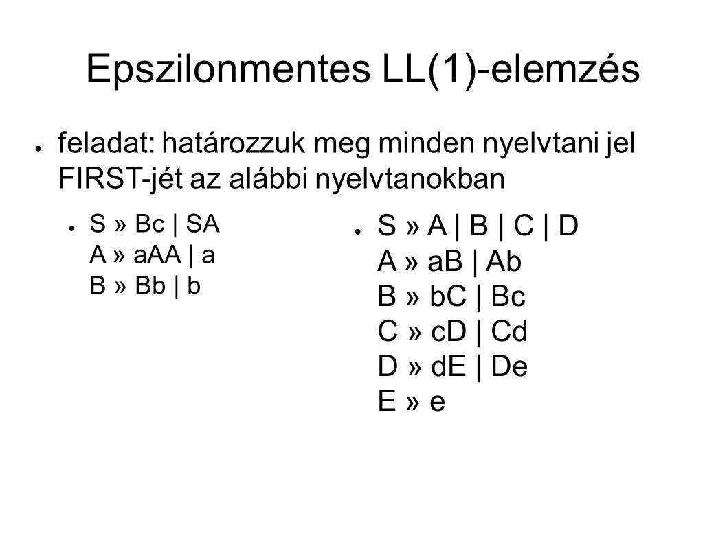 Epszilonmentes LL(1)-elemzés ● feladat: határozzuk meg minden nyelvtani jel FIRST-jét az alábbi nyelvtanokban ● S » Bc | SA A » aAA | a B » Bb | b ● S » A | B | C | D A » aB | Ab B » bC | Bc C » cD | Cd D » dE | De E » e