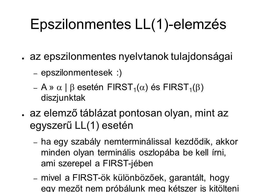 Epszilonmentes LL(1)-elemzés ● az epszilonmentes nyelvtanok tulajdonságai – epszilonmentesek :) – A »  |  esetén FIRST 1 (  ) és FIRST 1 (  ) disz