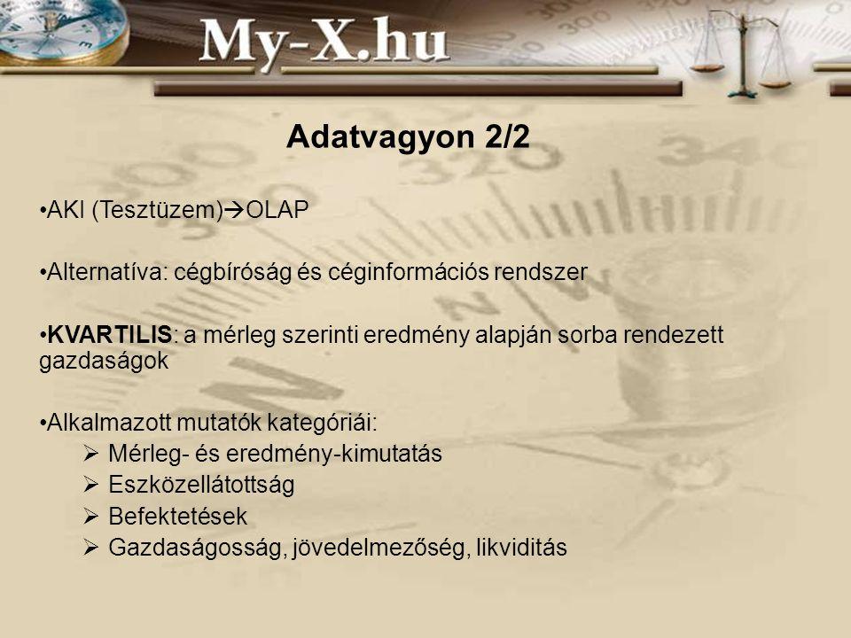 Adatvagyon 2/2 AKI (Tesztüzem)  OLAP Alternatíva: cégbíróság és céginformációs rendszer KVARTILIS: a mérleg szerinti eredmény alapján sorba rendezett