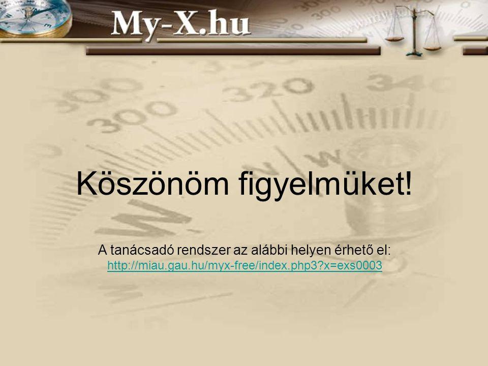 Köszönöm figyelmüket! A tanácsadó rendszer az alábbi helyen érhető el: http://miau.gau.hu/myx-free/index.php3?x=exs0003