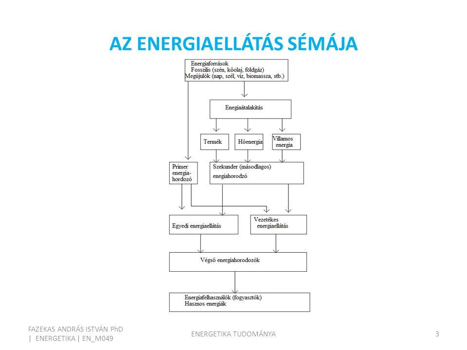 AZ ENERGIAELLÁTÁS SÉMÁJA FAZEKAS ANDRÁS ISTVÁN PhD | ENERGETIKA | EN_M049 ENERGETIKA TUDOMÁNYA3