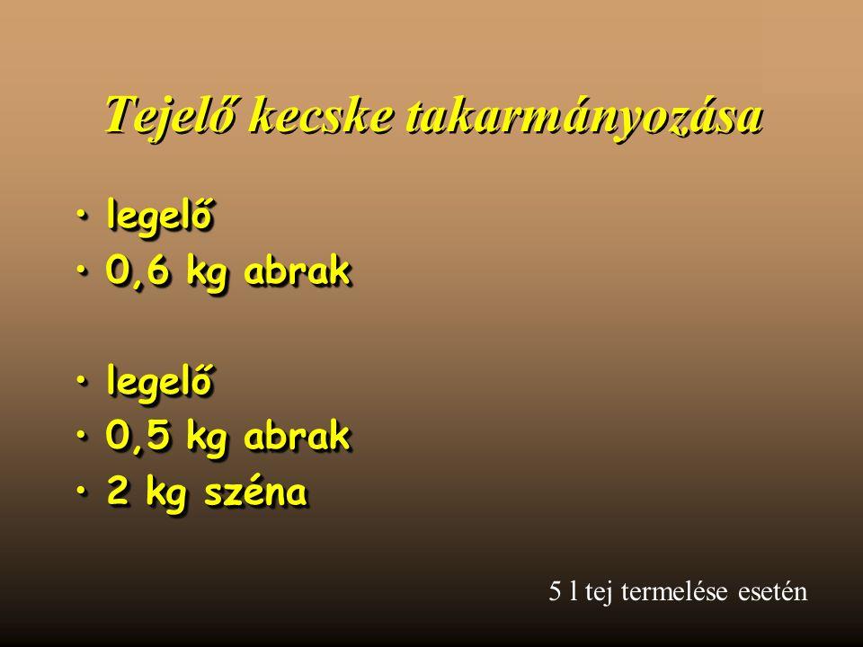 Tejelő kecske takarmányozása legelőlegelő 0,6 kg abrak0,6 kg abrak legelőlegelő 0,5 kg abrak0,5 kg abrak 2 kg széna2 kg széna legelőlegelő 0,6 kg abrak0,6 kg abrak legelőlegelő 0,5 kg abrak0,5 kg abrak 2 kg széna2 kg széna 5 l tej termelése esetén