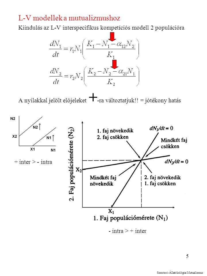 5 L-V modellek a mutualizmushoz Kiindulás az L-V interspecifikus kompetíciós modell 2 populációra A nyilakkal jelölt előjeleket + -ra változtatjuk!.