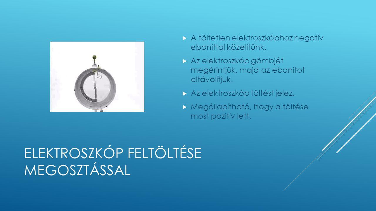 ELEKTROSZKÓP FELTÖLTÉSE MEGOSZTÁSSAL  A töltetlen elektroszkóphoz negatív ebonittal közelítünk.