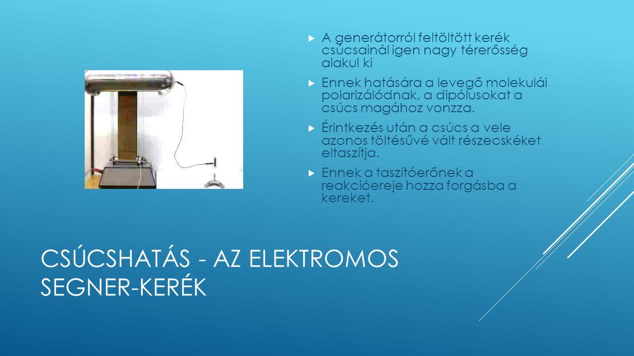 CSÚCSHATÁS - AZ ELEKTROMOS SEGNER-KERÉK  A generátorról feltöltött kerék csúcsainál igen nagy térerősség alakul ki  Ennek hatására a levegő molekulái polarizálódnak, a dipólusokat a csúcs magához vonzza.