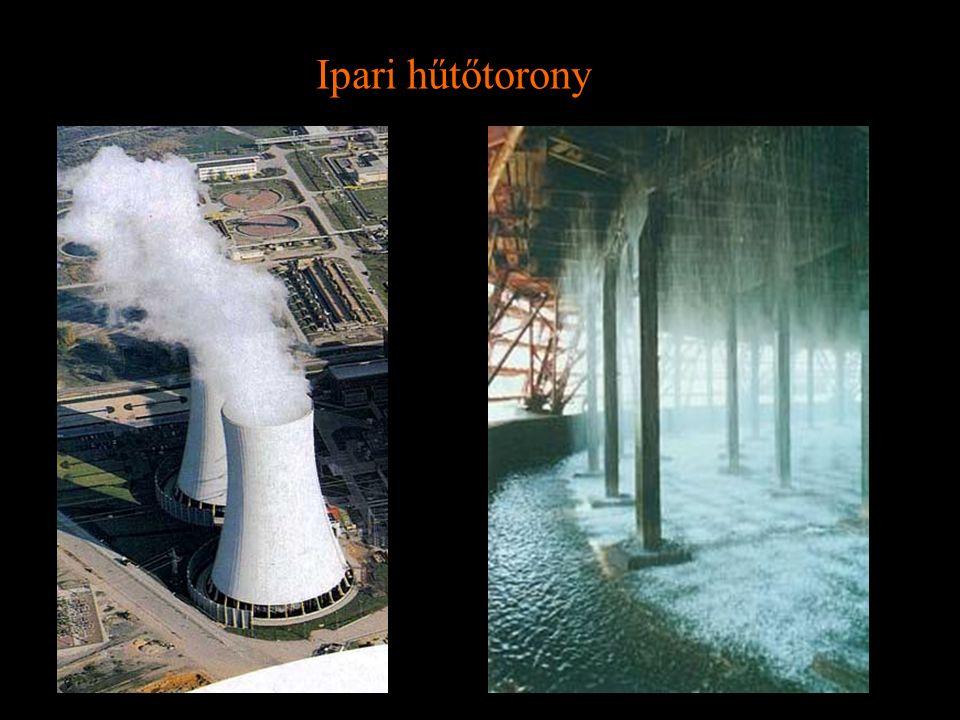 Ipari hűtőtorony