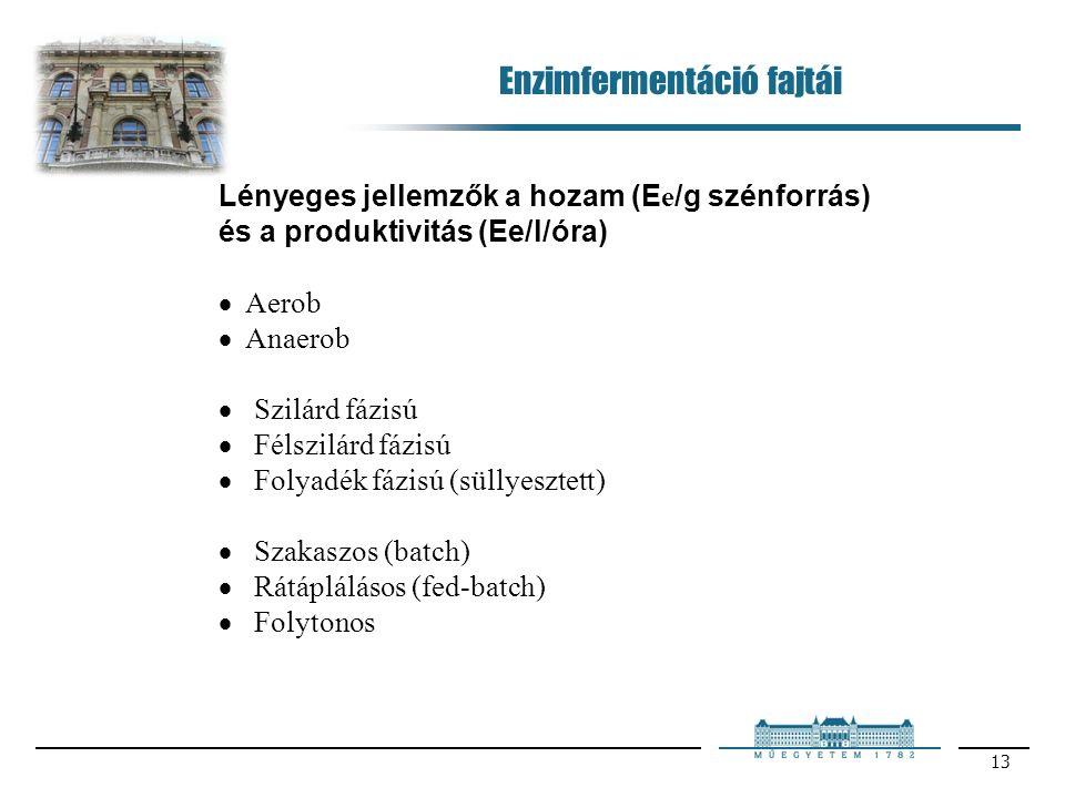 13 Lényeges jellemzők a hozam (E e /g szénforrás) és a produktivitás (Ee/l/óra)  Aerob  Anaerob  Szilárd fázisú  Félszilárd fázisú  Folyadék fázisú (süllyesztett)  Szakaszos (batch)  Rátáplálásos (fed-batch)  Folytonos Enzimfermentáció fajtái