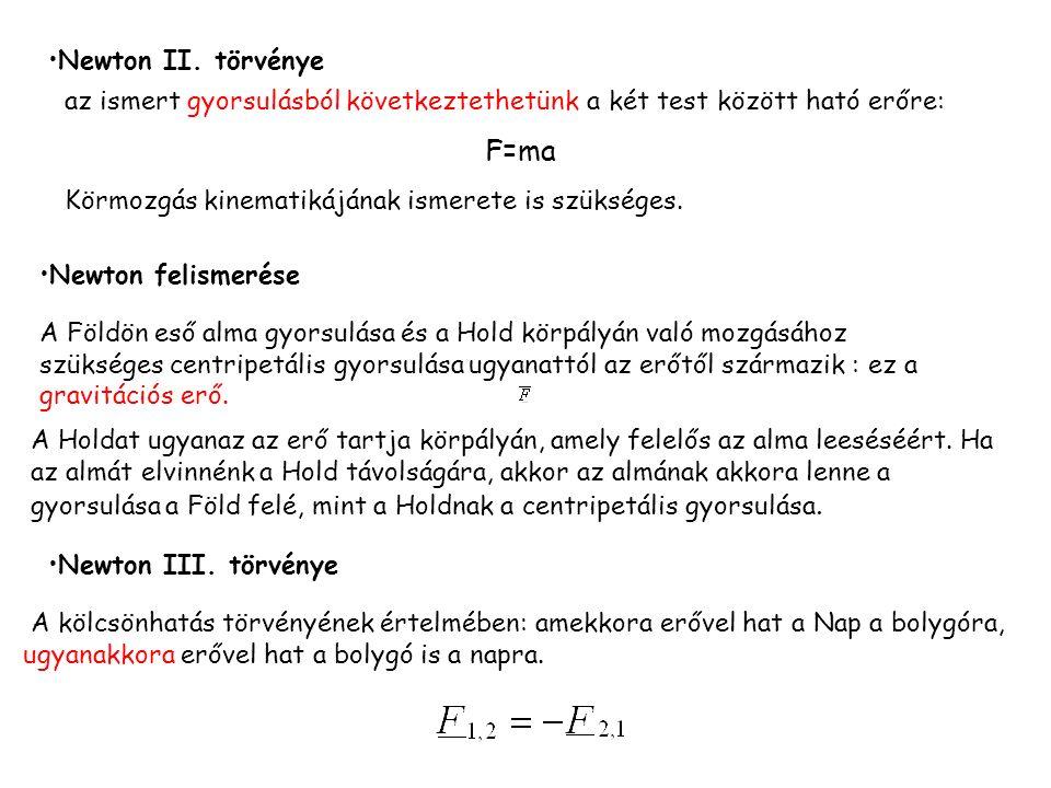 az ismert gyorsulásból következtethetünk a két test között ható erőre: F=ma Körmozgás kinematikájának ismerete is szükséges.