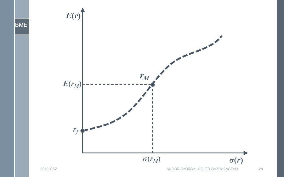 BME 2012. ŐSZANDOR GYÖRGY: ÜZLETI GAZDASÁGTAN28 σ(r)σ(r) E(r)E(r) rfrf E(rM)E(rM) σ(rM)σ(rM) rMrM
