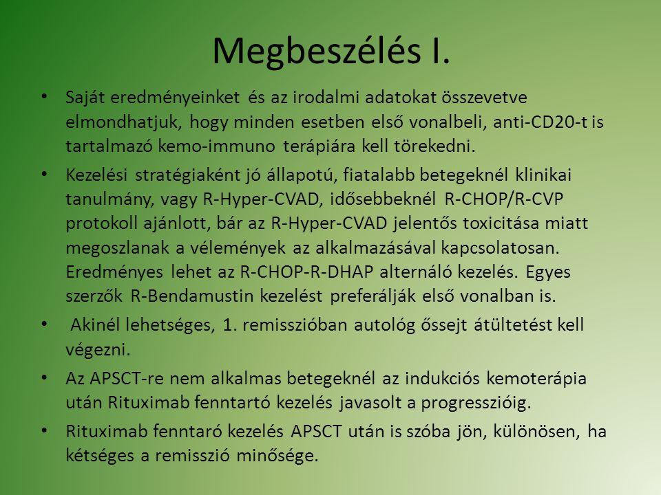 Megbeszélés I. Saját eredményeinket és az irodalmi adatokat összevetve elmondhatjuk, hogy minden esetben első vonalbeli, anti-CD20-t is tartalmazó kem