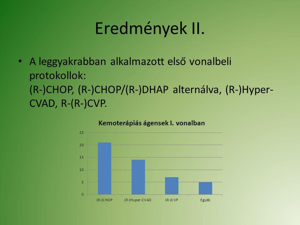 Eredmények II. A leggyakrabban alkalmazott első vonalbeli protokollok: (R-)CHOP, (R-)CHOP/(R-)DHAP alternálva, (R-)Hyper- CVAD, R-(R-)CVP.