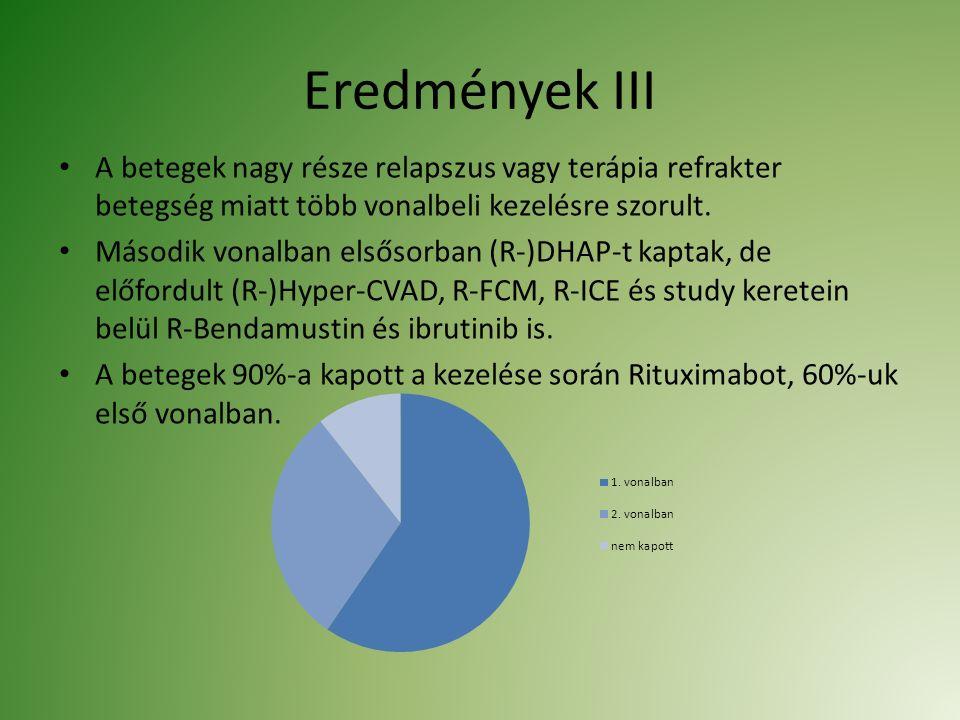 Eredmények III A betegek nagy része relapszus vagy terápia refrakter betegség miatt több vonalbeli kezelésre szorult. Második vonalban elsősorban (R-)