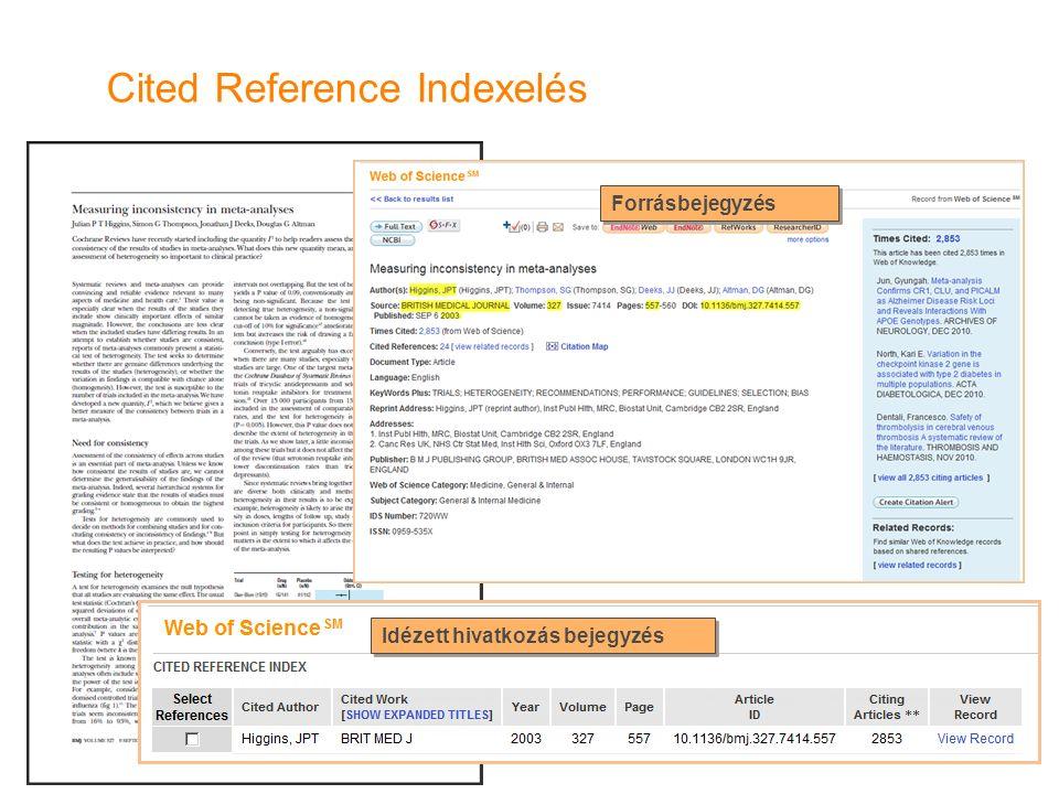 Cited Reference Indexelés Forrásbejegyzés Idézett hivatkozás bejegyzés