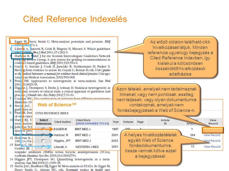 Cited Reference Indexelés Az előző oldalon található cikk hivatkozásait látjuk. Minden referencia ugyanúgy bejegyzés a Cited Reference Indexben, így k
