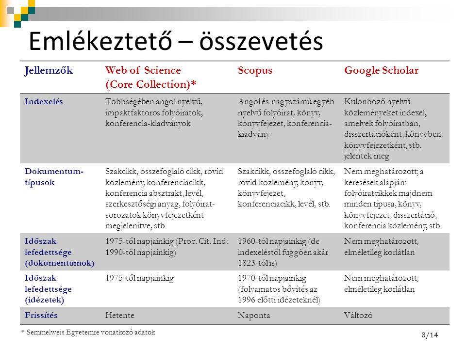 Emlékeztető – összevetés JellemzőkWeb of Science (Core Collection)* ScopusGoogle Scholar IndexelésTöbbségében angol nyelvű, impaktfaktoros folyóiratok