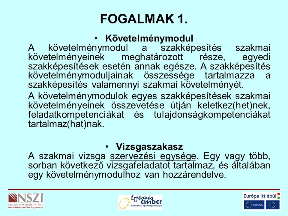 FOGALMAK 1.