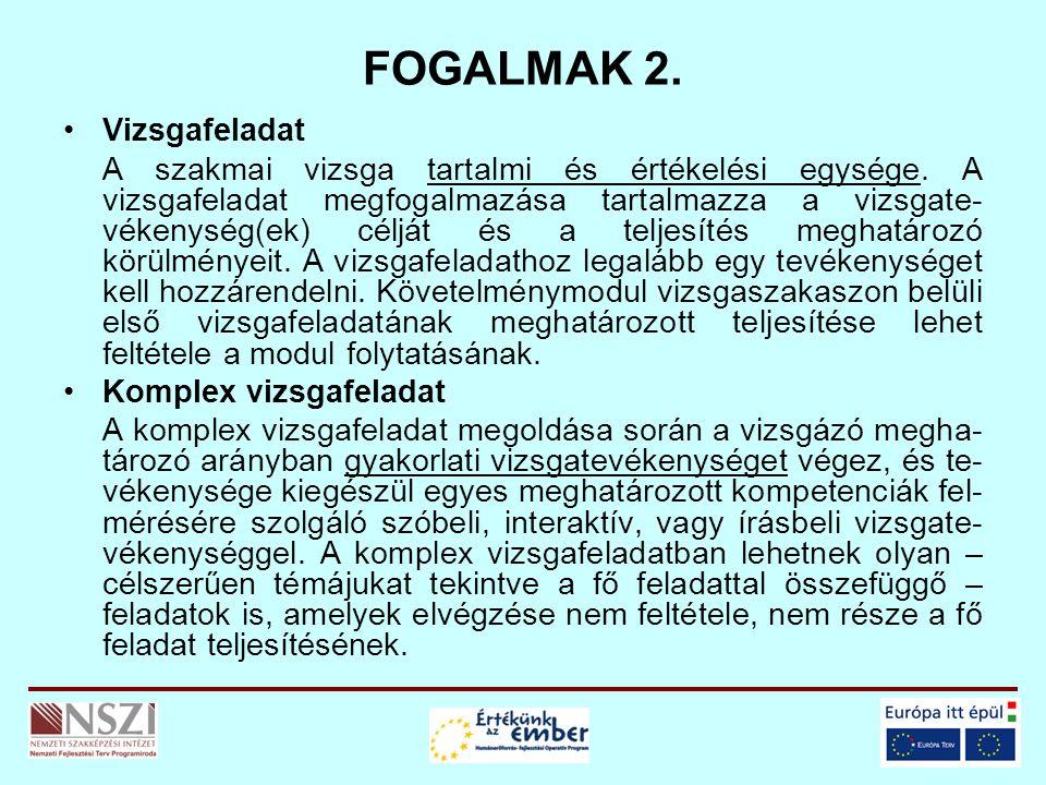 FOGALMAK 2. Vizsgafeladat A szakmai vizsga tartalmi és értékelési egysége.