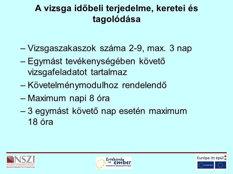 A vizsga időbeli terjedelme, keretei és tagolódása –Vizsgaszakaszok száma 2-9, max. 3 nap –Egymást tevékenységében követő vizsgafeladatot tartalmaz –K