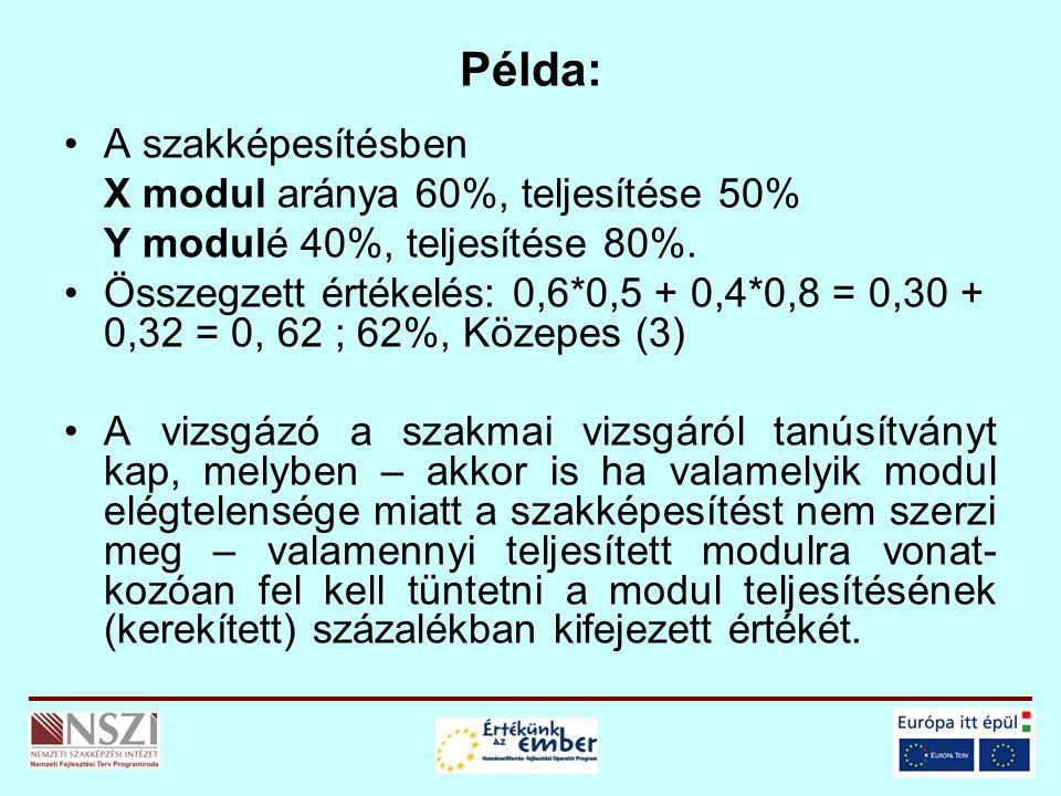 Példa: A szakképesítésben X modul aránya 60%, teljesítése 50% Y modulé 40%, teljesítése 80%.