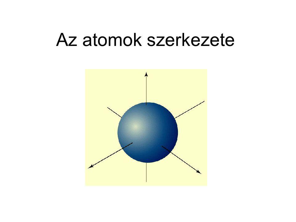 Demokritosz ógörög filozófus szerint: Minden anyag atomokból áll.