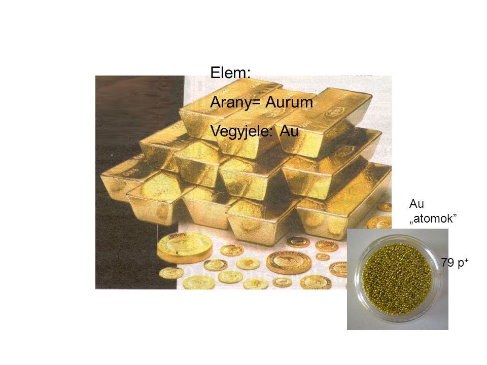 "Elem: Arany= Aurum Vegyjele: Au Au ""atomok 79 p +"