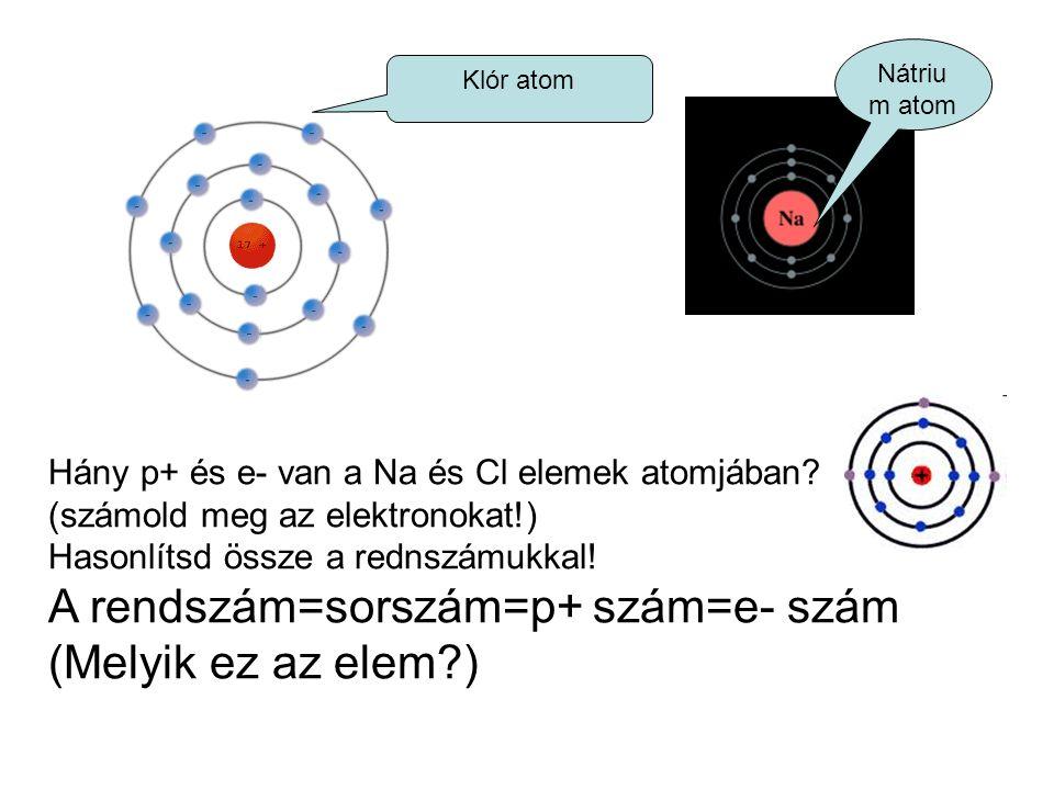 Klór atom Nátriu m atom Hány p+ és e- van a Na és Cl elemek atomjában.