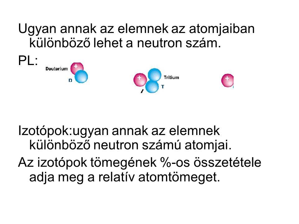 Ugyan annak az elemnek az atomjaiban különböző lehet a neutron szám.