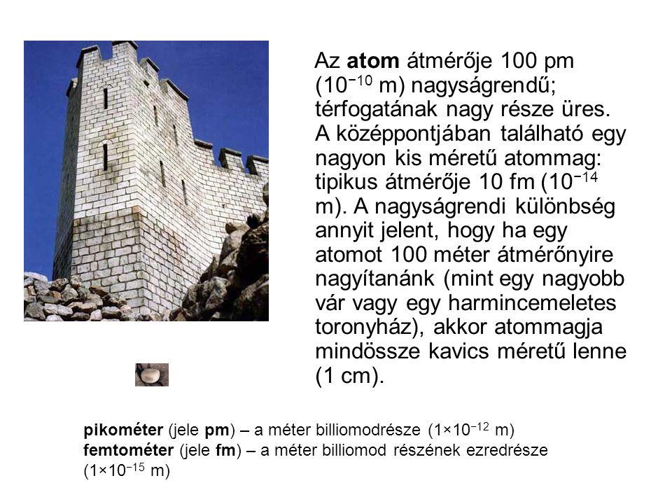Az atom átmérője 100 pm (10 −10 m) nagyságrendű; térfogatának nagy része üres.