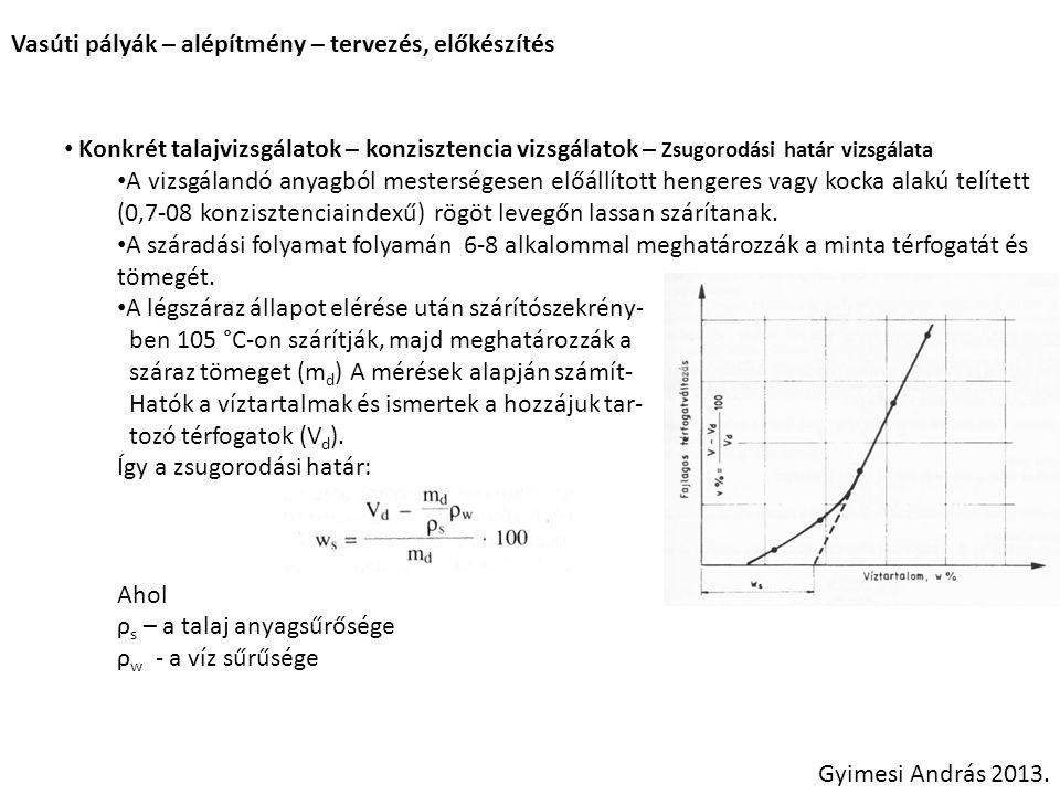 Vasúti pályák – alépítmény – tervezés, előkészítés Gyimesi András 2013. Konkrét talajvizsgálatok – konzisztencia vizsgálatok – Zsugorodási határ vizsg