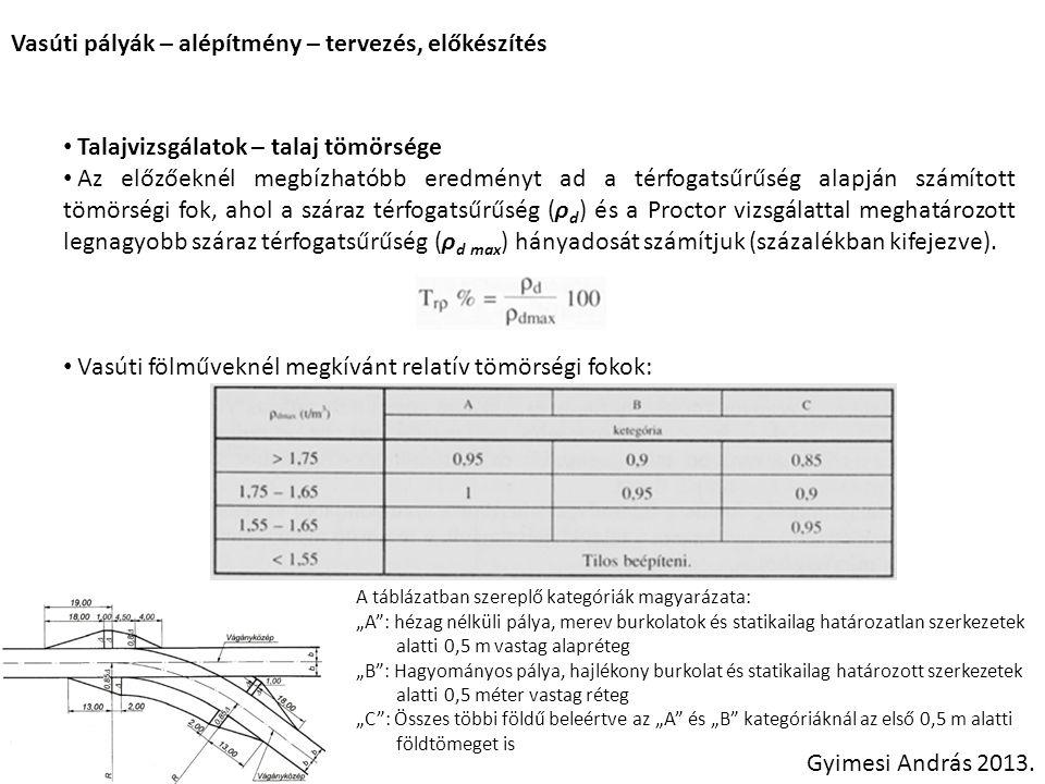 Vasúti pályák – alépítmény – tervezés, előkészítés Gyimesi András 2013. Talajvizsgálatok – talaj tömörsége Az előzőeknél megbízhatóbb eredményt ad a t