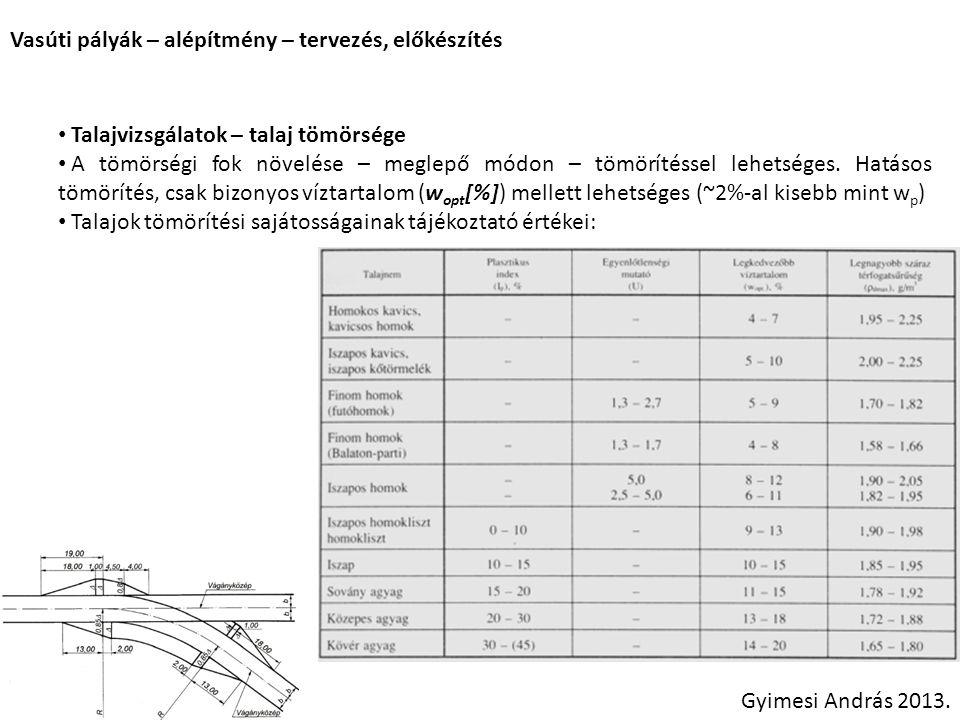 Vasúti pályák – alépítmény – tervezés, előkészítés Gyimesi András 2013. Talajvizsgálatok – talaj tömörsége A tömörségi fok növelése – meglepő módon –