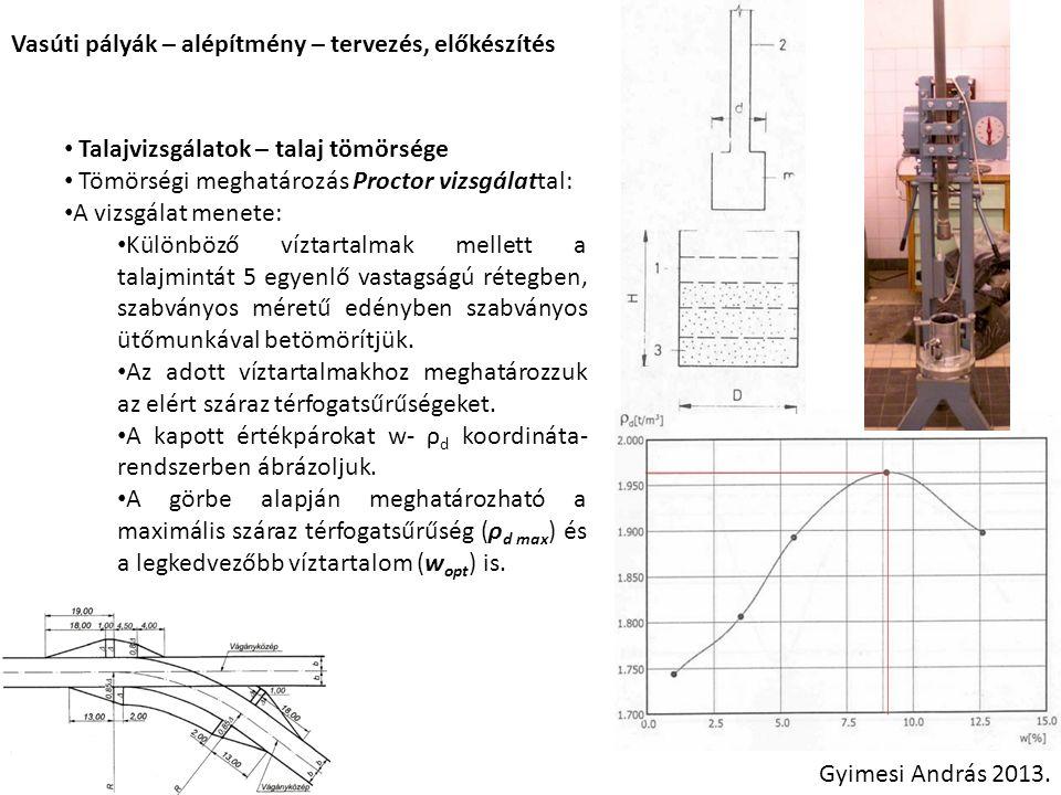 Vasúti pályák – alépítmény – tervezés, előkészítés Gyimesi András 2013. Talajvizsgálatok – talaj tömörsége Tömörségi meghatározás Proctor vizsgálattal