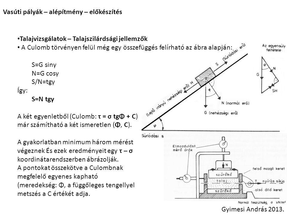Vasúti pályák – alépítmény – előkészítés Gyimesi András 2013. Talajvizsgálatok – Talajszilárdsági jellemzők A Culomb törvényen felül még egy összefügg