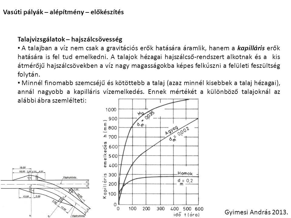 Vasúti pályák – alépítmény – előkészítés Gyimesi András 2013. Talajvizsgálatok – hajszálcsövesség A talajban a víz nem csak a gravitációs erők hatásár