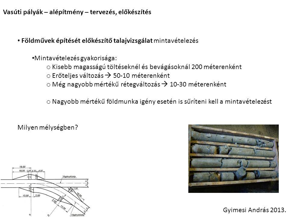 Vasúti pályák – alépítmény – tervezés, előkészítés Gyimesi András 2013. Földművek építését előkészítő talajvizsgálat mintavételezés Mintavételezés gya