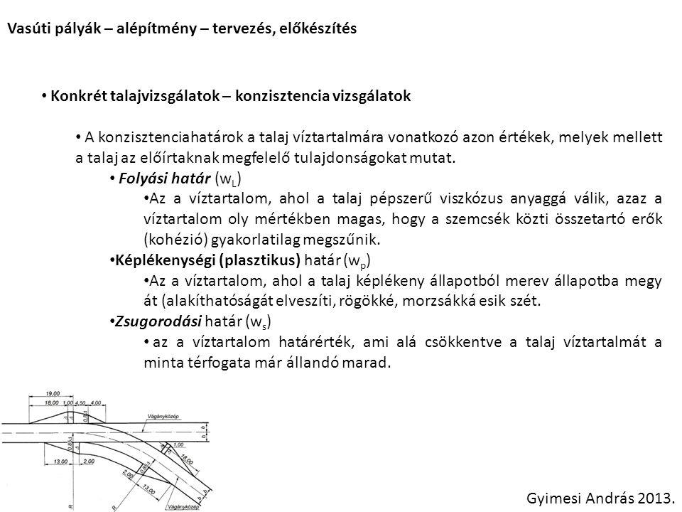 Vasúti pályák – alépítmény – tervezés, előkészítés Gyimesi András 2013. Konkrét talajvizsgálatok – konzisztencia vizsgálatok A konzisztenciahatárok a