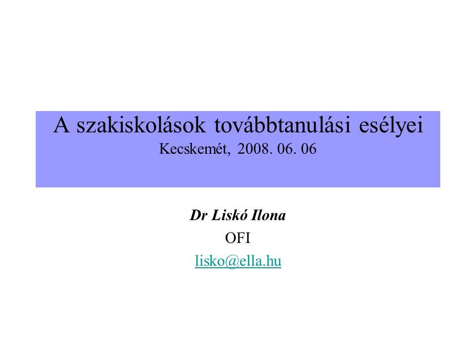 A szakiskolások továbbtanulási esélyei Kecskemét, 2008. 06. 06 Dr Liskó Ilona OFI lisko@ella.hu