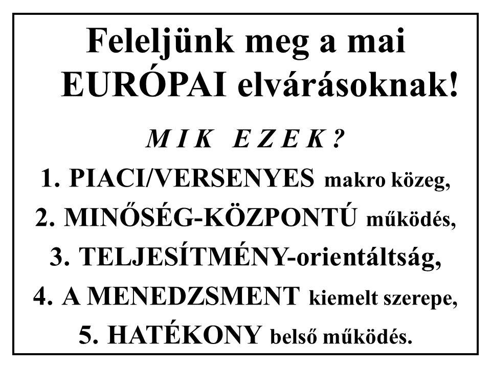Feleljünk meg a mai EURÓPAI elvárásoknak! M I K E Z E K ? 1.PIACI/VERSENYES makro közeg, 2.MINŐSÉG-KÖZPONTÚ működés, 3.TELJESÍTMÉNY-orientáltság, 4.A
