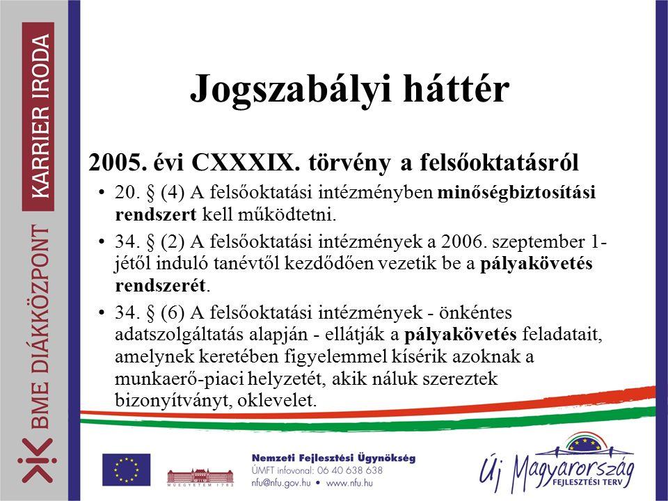 Jogszabályi háttér 2005. évi CXXXIX. törvény a felsőoktatásról 20.