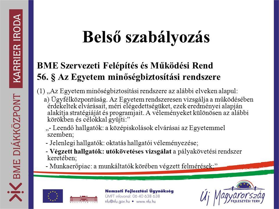 Belső szabályozás BME Szervezeti Felépítés és Működési Rend 56.